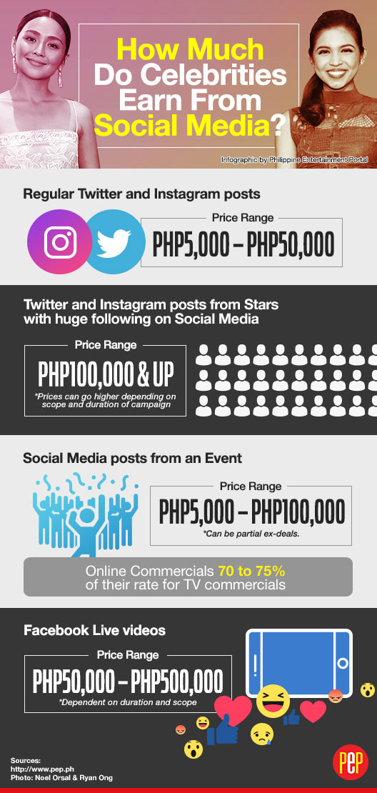 infpgraphic-social-media-philippines