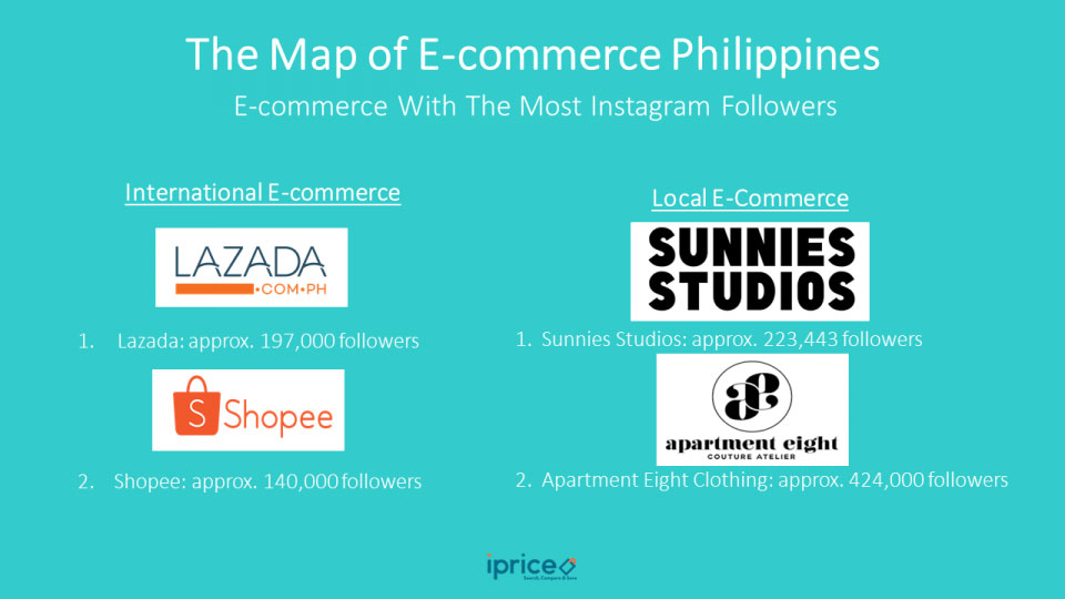 map-of-ecommerce-philippines