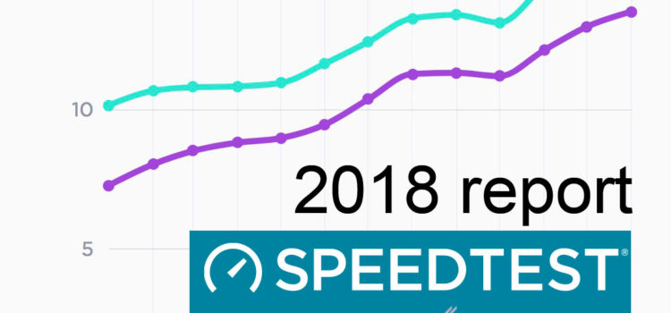 Ookla reports Speedtest internet for January 2018